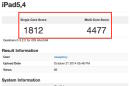 Benchmark suggests the iPad Air 2 will be even more powerful than you imagined