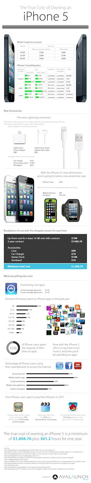 The iPhone 5 Will Cost You at Least $1,800 [INFOGRAPHIC]