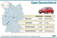 Die Opel-Standorte in Deutschland: Nach dem Rcktritt von Vorstandschef Karl-Friedrich Stracke befrchten die Opel-Mitarbeiter weitere Einsparungen. Der Betriebsrat in Bochum fordert das Festhalten an der bereits abgegebenen Standortgarantie