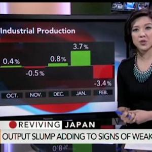 Japan Industrial Production Declines 3.4% in Feb.