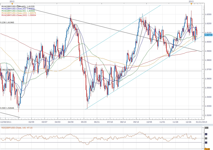 Forex_GBPUSD-_Trading_the_U.K._Consumer_Price_Report_body_ScreenShot171.png, Forex: GBP/USD- Trading the U.K. Consumer Price Report