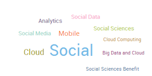 Big Data: Only as Insightful as Those Analysing It image socialdata
