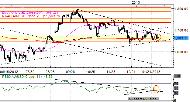 Forex_Political_Concerns_Hamper_the_Euro_-is_EURUSD_Top_in_Place_body_x0000_i1033.png, Forex: Political Concerns Hamper the Euro - Is EUR/USD Top in P...