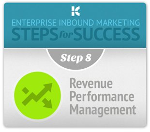 Enterprise Inbound Marketing Process: Revenue Performance Management image rpm
