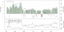 ssi_GOLD_body_Picture_15.png, Gold Prices Fall Sharply and Could Decline Further