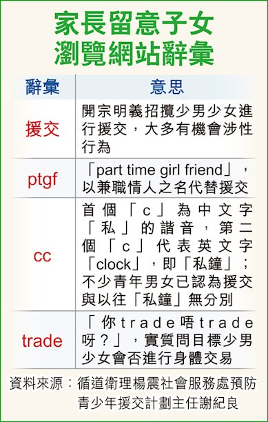 Hong kong compensated dating website
