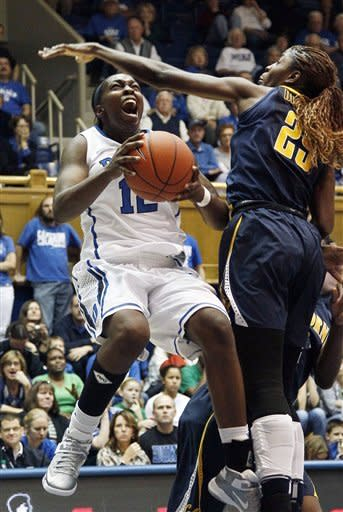 Duke women too much for California