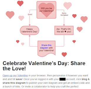 How Businesses Can Take Advantage of Special Events image bad valentine