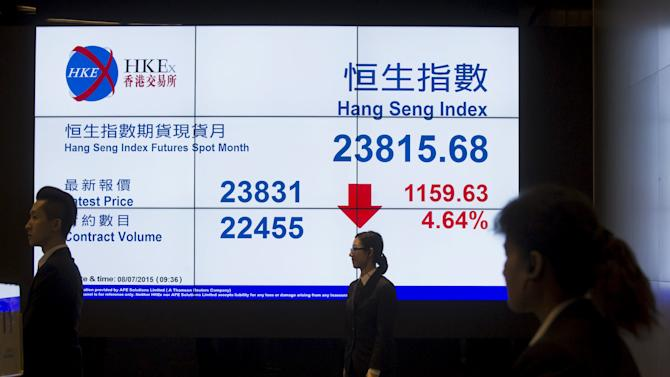 Security guards stand in front of a panel displaying the Hang Seng Index at Hong Kong Exchanges in Hong Kong