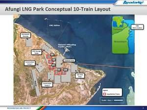 Anadarko Announces Advancement of Mozambique LNG Project