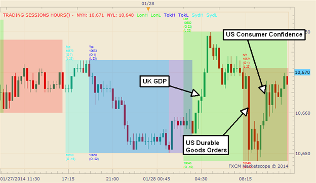 Graphic_Rewind_Dollar_Fails_to_Hold_Gains_Against_the_Pound_Following_Disappointing_UK_GDP__body_Picture_1.png, Graphic Rewind: Dollar Fails to Hold G...