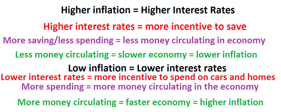 consequencesofcurrencydevalue_body_Picture_4.png, The Consequences of Currency Devaluation