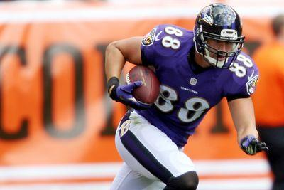 Dennis Pitta out long-term, fantasy future up in the air