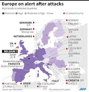 Europe in a state of alert