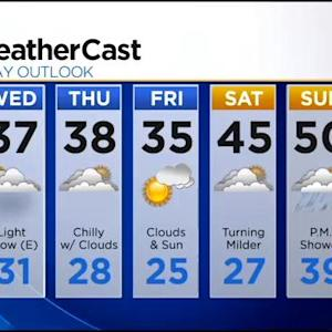KDKA-TV Evening Forecast (11/25)
