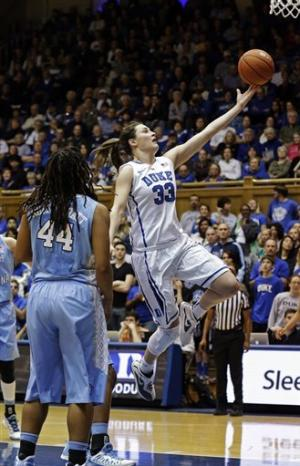 Jones, No. 5 Duke women beat No. 15 UNC 65-58