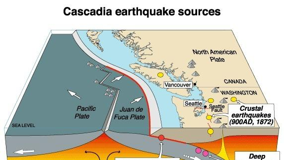 Geologic History of North America Gets Overturned