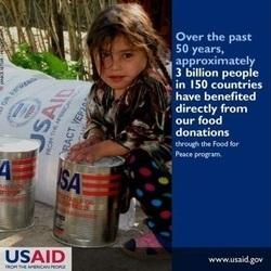 Congress Must Hear the Cries of Hunger From Abroad