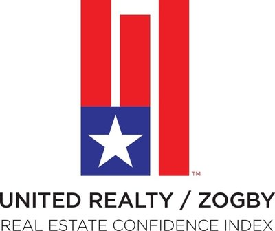 United Realty / Zogby Real Estate Confidence Index