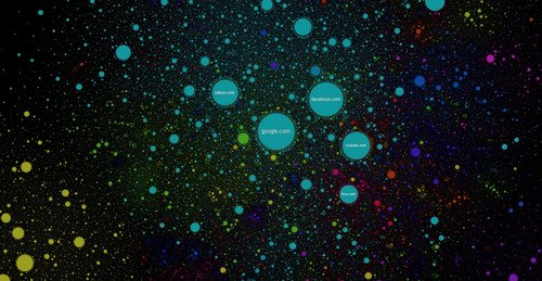 Internet map displays 350,000 biggest websites