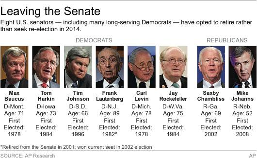 Graphic profiles eight retiring U.S. senators