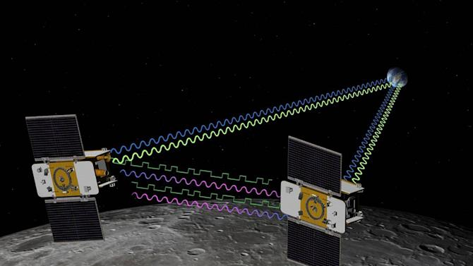 This artist rendering released by NASA shows the twin spacecraft Ebb and Flow orbiting the moon. The duo found evidence that the moon's interior is more battered than previously thought and the crust is thinner than expected. (AP Photo/NASA)