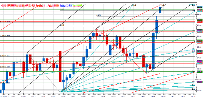 PT_AUD_continuation_body_Picture_4.png, Price & Time: Next Couple of Days Are Important For AUD