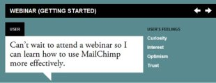 Creating Your Content Marketing Style Guide: A Few Examples image mail chimp style guide 1
