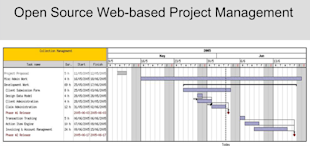3 Reasons Why Project Management Tools Help Small Businesses image gantt2