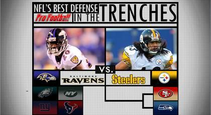Best NFL defense: Ravens or Steelers?