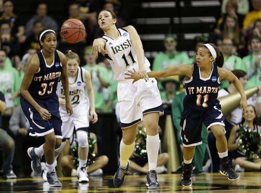 Notre Dame beats Tenn-Martin in women's tourney