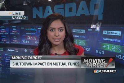 Washington impact on mutual funds