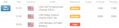 Forex_Euro_Continues_to_Struggle_as_Yen_Leads_as_US_Fiscal_Tensions_Linger_body_x0000_i1031.png, Forex: Euro Continues to Struggle as Yen Leads as US ...