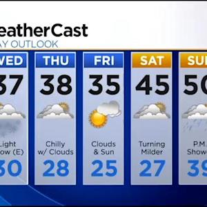 KDKA-TV Nightly Forecast (11/25)