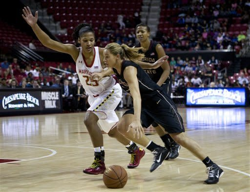 No. 8 Maryland women beat No. 19 Florida St 71-64