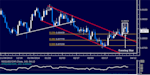 dailyclassics_usd-chf_body_Picture_5.png, Forex: USD/CHF Technical Analysis – Franc May Extend Advance