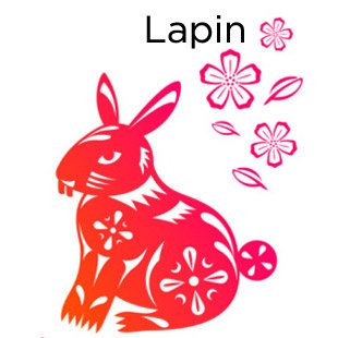 Lapin
