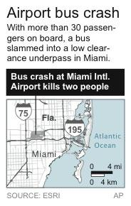 Updates death toll; map locates Miami International Airport where a bus crash killed two people