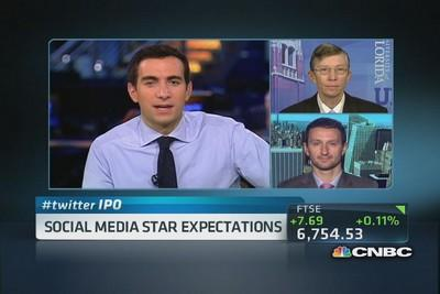 After the IPO, what happens to Twitter?