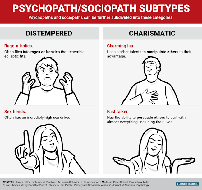 bi_graphics_differences between a psychopath and a sociopath_2