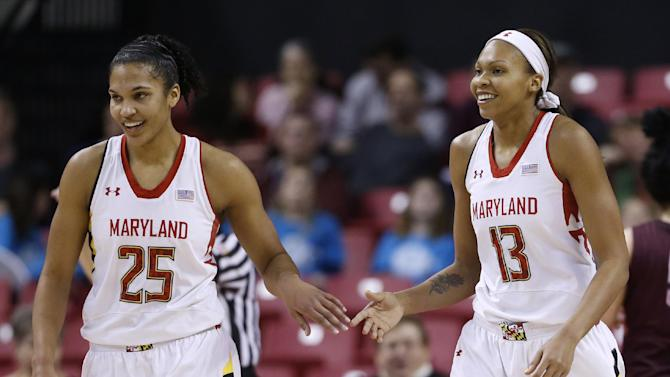 No. 9 Maryland women beat Virginia Tech 87-48