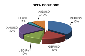 ssi_table_story_body_Chart_3.png, Japanese Yen and US Dollar In Focus On Major Risk of Market Shift