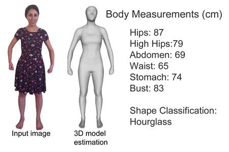 The new system builds up a detailed image of body measurements, making it much easier for the shopper to order the correct size for their body dimensions. REUTERS/Jane Reck