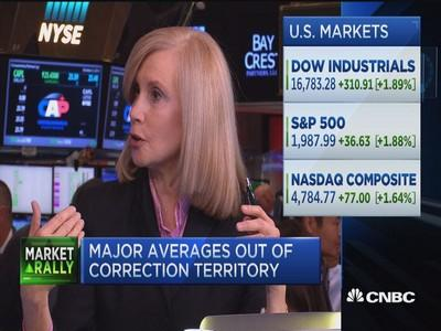 Rally on! Dow soars 300; Nasdaq ends in the green for 2015