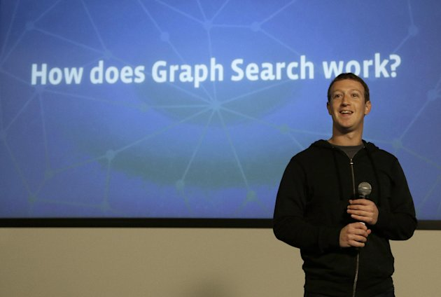Facebook CEO Mark Zuckerberg speaks at Facebook headquarters in Menlo Park, Calif., Tuesday, Jan. 15, 2013. Zuckerberg introduced graph search&quot; Tuesday, a new service that lets users search their social connections for information about their friends interests, and for photos and places. (AP Photo/Jeff Chiu)