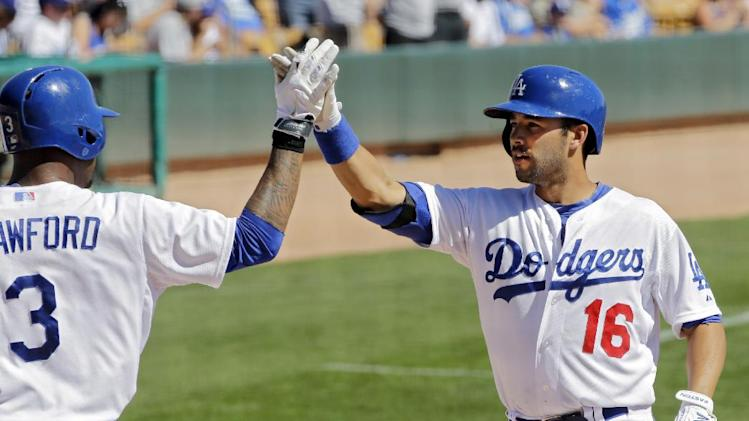 Ethier, Uribe HR in 1st vs Parker, Dodgers tie A's