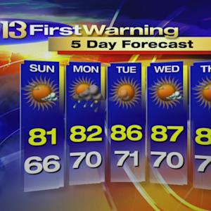 Bob Turk Has Your Saturday Evening Forecast