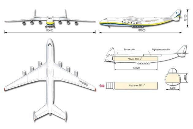 antonov | Antonov An-225 Mriya, the world's largest ...