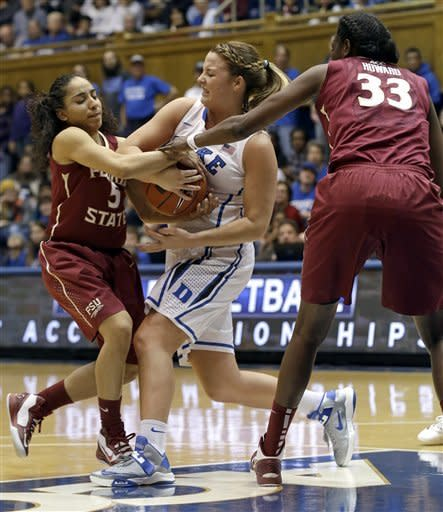 No. 5 Duke women beat No. 19 Florida State 61-50