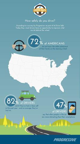 """Progressive Insurance Encourages Drivers to Put the Brakes on Dangerous Driving Behavior with """"Drive Safe Today Day"""""""
